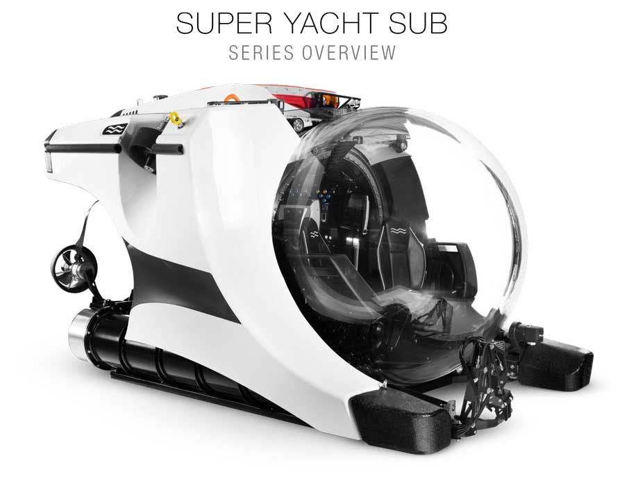 Luxury Submersibles Super_Yacht_Sub_series 3
